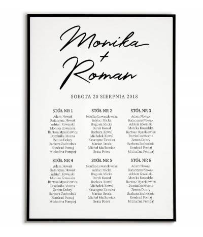 Wedding poster with tables...