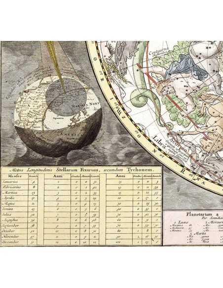 Stara mapa gwiazd nieba ze znakami zodiaku - Piękny plakat na prezent